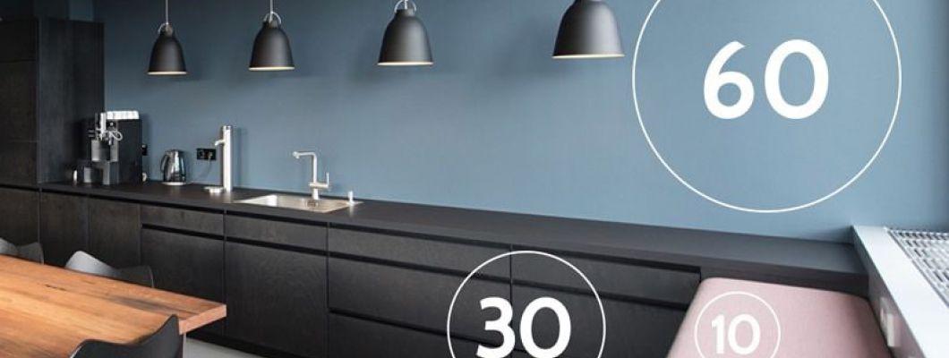 قانون 60-30-10 برای انتخاب رنگ دکوراسیون، مبلمان، میز ناهارخوری و...
